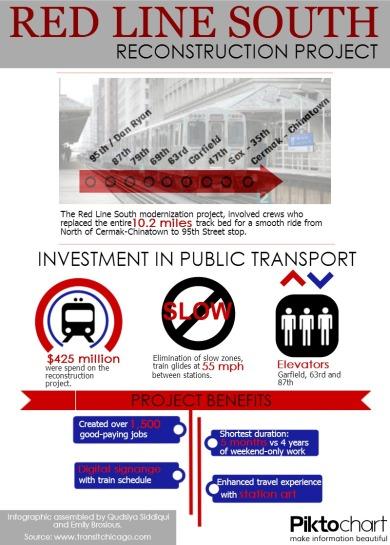 CTA Infographic